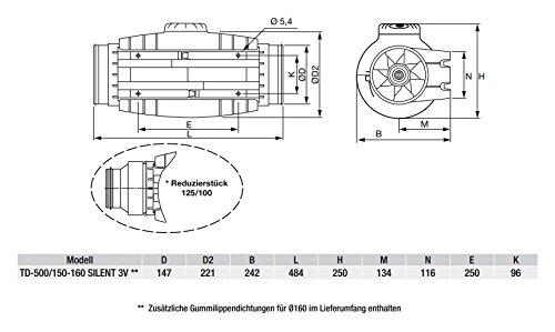 schallgedaempfter-rohrventilator-sp-led-grow.info