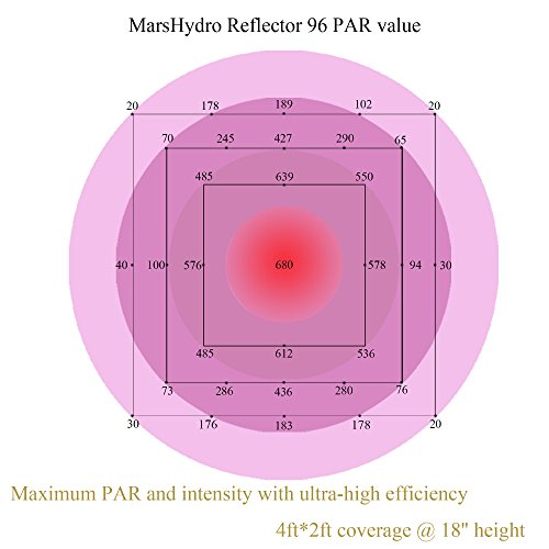 marshydro-reflector-series-led-grow.info