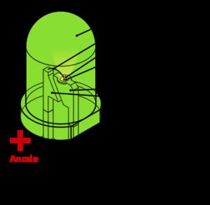 LED grün