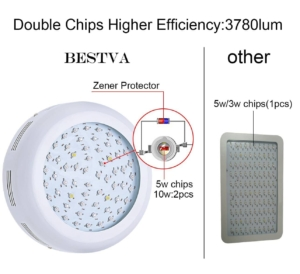 Bestva 600 Watt Ufo LED